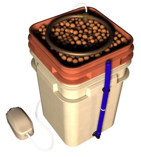 hydroponic grow kit review -General Hydroponics Waterfarm