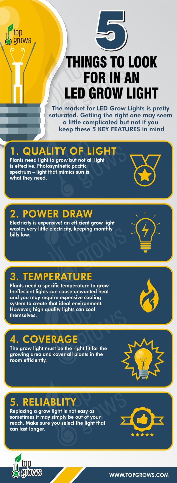 5 Things to Look for in an Led Grow Light