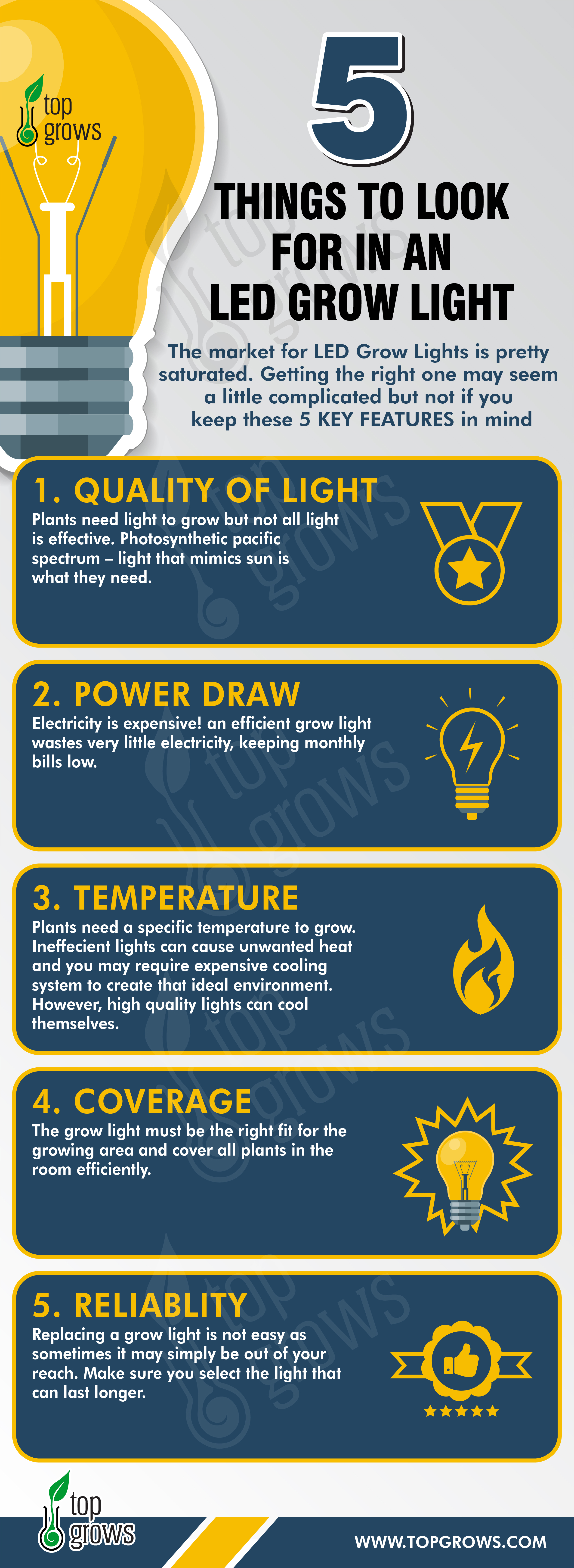Things to look with in an led grow light