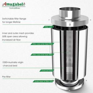 Amagabeli 4 inch Carbon Filter