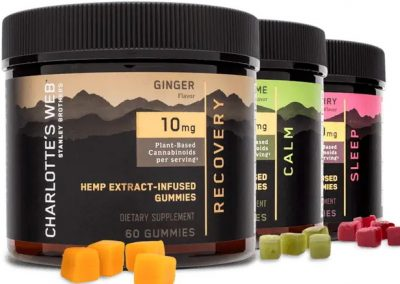 9 Best CBD Gummies Reviews | Consume CBD with Long-Lasting Effects!
